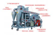 粮食加工设备大产量复式精选机小麦种子精选机
