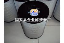 厂家直销奔驰MTUX0180945802滤芯